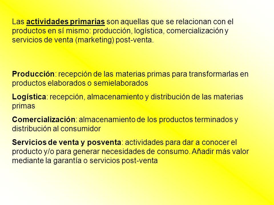 Las actividades primarias son aquellas que se relacionan con el productos en sí mismo: producción, logística, comercialización y servicios de venta (m