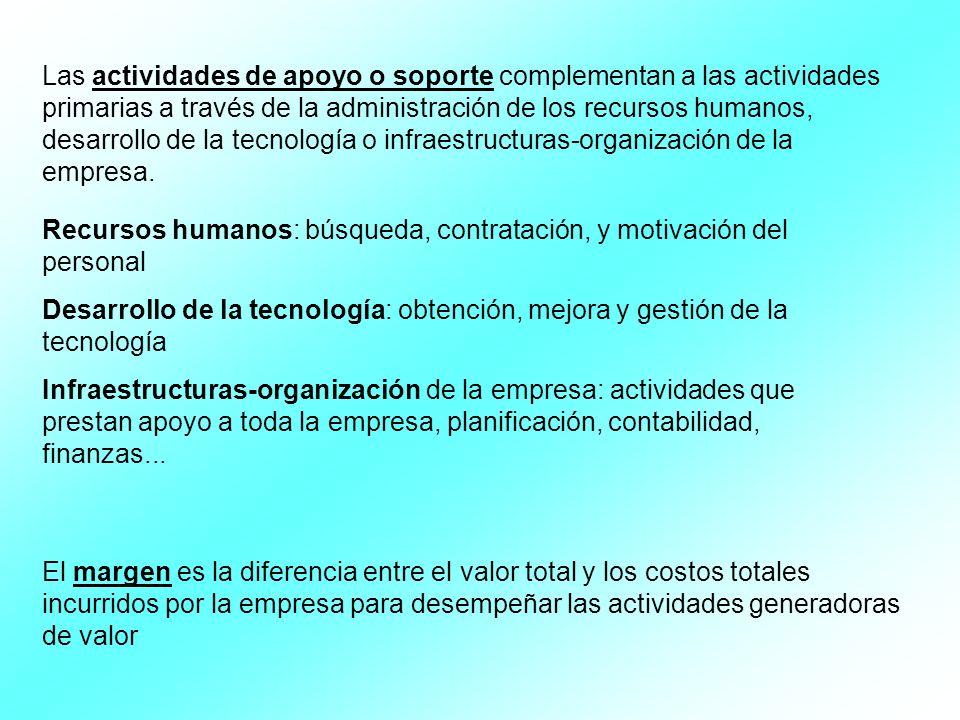 Las actividades de apoyo o soporte complementan a las actividades primarias a través de la administración de los recursos humanos, desarrollo de la te