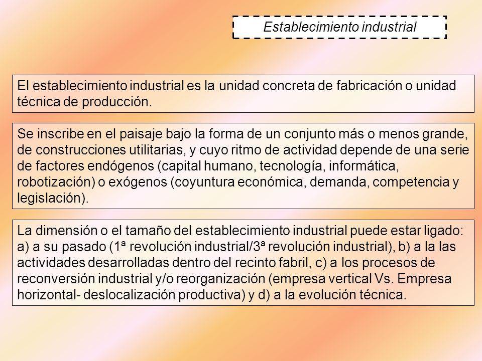 Establecimiento industrial El establecimiento industrial es la unidad concreta de fabricación o unidad técnica de producción. Se inscribe en el paisaj