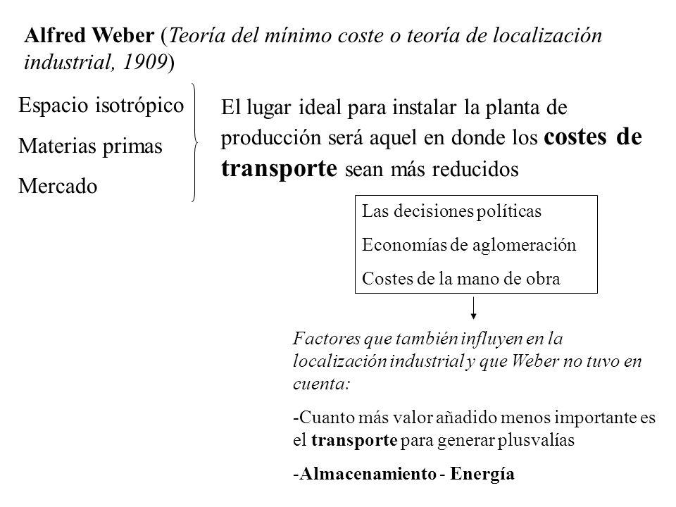 Alfred Weber (Teoría del mínimo coste o teoría de localización industrial, 1909) Espacio isotrópico Materias primas Mercado El lugar ideal para instal