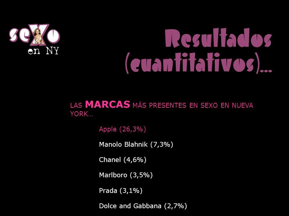 LAS MARCAS MÁS PRESENTES EN SEXO EN NUEVA YORK… Apple (26,3%) Manolo Blahnik (7,3%) Chanel (4,6%) Marlboro (3,5%) Prada (3,1%) Dolce and Gabbana (2,7%