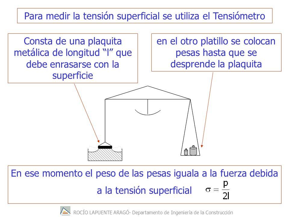 ROCÍO LAPUENTE ARAGÓ- Departamento de Ingeniería de la Construcción Para medir la tensión superficial se utiliza el Tensiómetro Consta de una plaquita