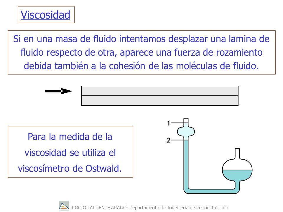 ROCÍO LAPUENTE ARAGÓ- Departamento de Ingeniería de la Construcción Si en una masa de fluido intentamos desplazar una lamina de fluido respecto de otr