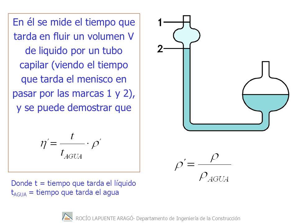 ROCÍO LAPUENTE ARAGÓ- Departamento de Ingeniería de la Construcción En él se mide el tiempo que tarda en fluir un volumen V de liquido por un tubo cap