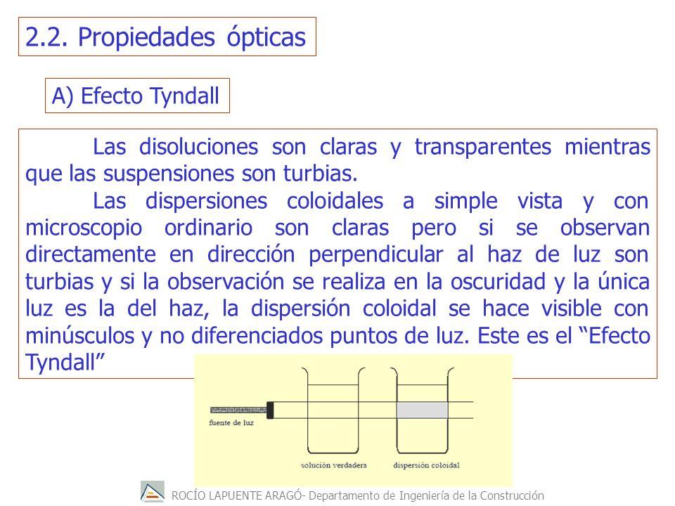 Las disoluciones son claras y transparentes mientras que las suspensiones son turbias. Las dispersiones coloidales a simple vista y con microscopio or