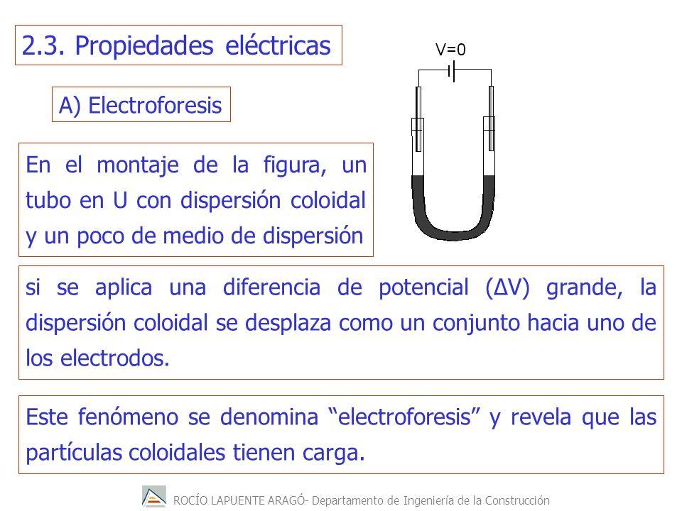 ROCÍO LAPUENTE ARAGÓ- Departamento de Ingeniería de la Construcción A) Electroforesis 2.3. Propiedades eléctricas En el montaje de la figura, un tubo