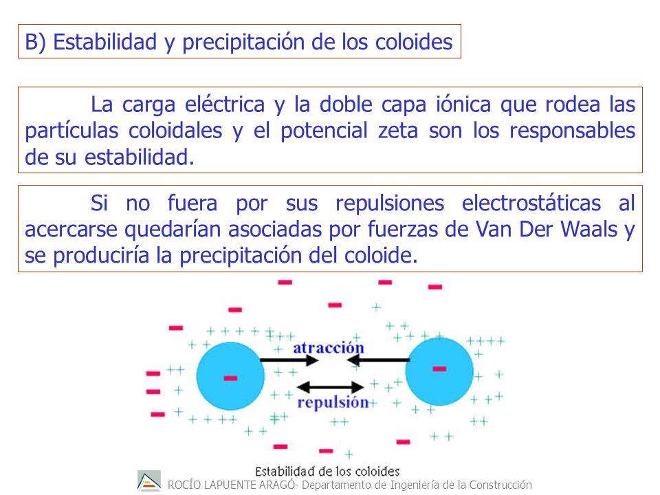 ROCÍO LAPUENTE ARAGÓ- Departamento de Ingeniería de la Construcción La carga eléctrica y la doble capa iónica que rodea las partículas coloidales y el