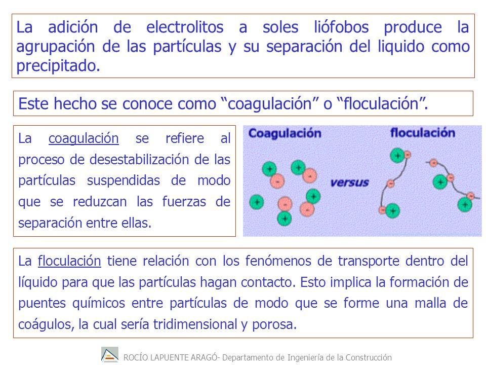 ROCÍO LAPUENTE ARAGÓ- Departamento de Ingeniería de la Construcción La coagulación se refiere al proceso de desestabilización de las partículas suspen