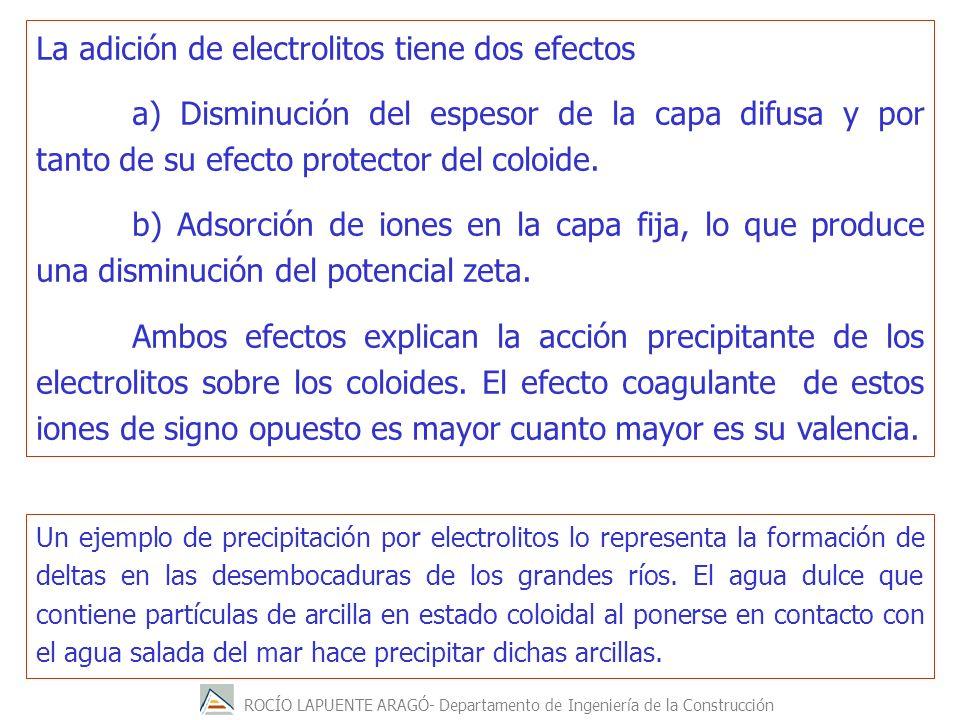 ROCÍO LAPUENTE ARAGÓ- Departamento de Ingeniería de la Construcción La adición de electrolitos tiene dos efectos a) Disminución del espesor de la capa