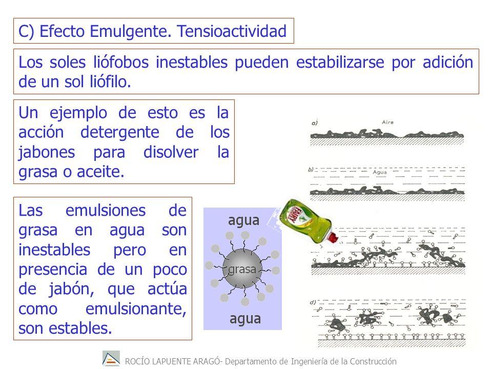 ROCÍO LAPUENTE ARAGÓ- Departamento de Ingeniería de la Construcción C) Efecto Emulgente. Tensioactividad Los soles liófobos inestables pueden estabili