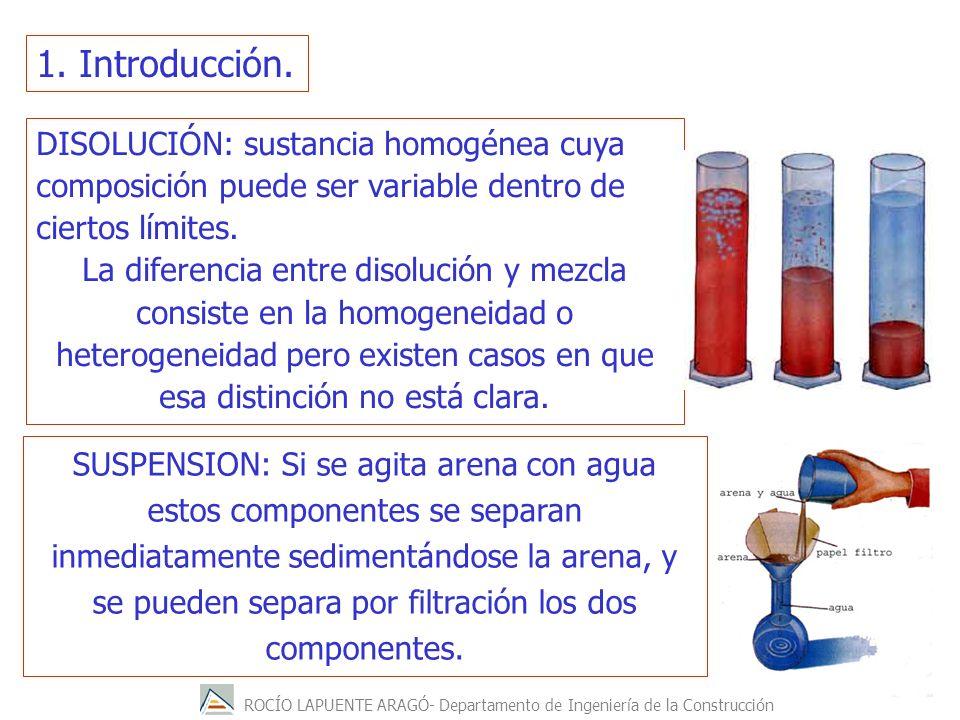 ROCÍO LAPUENTE ARAGÓ- Departamento de Ingeniería de la Construcción DISOLUCIÓN: sustancia homogénea cuya composición puede ser variable dentro de cier