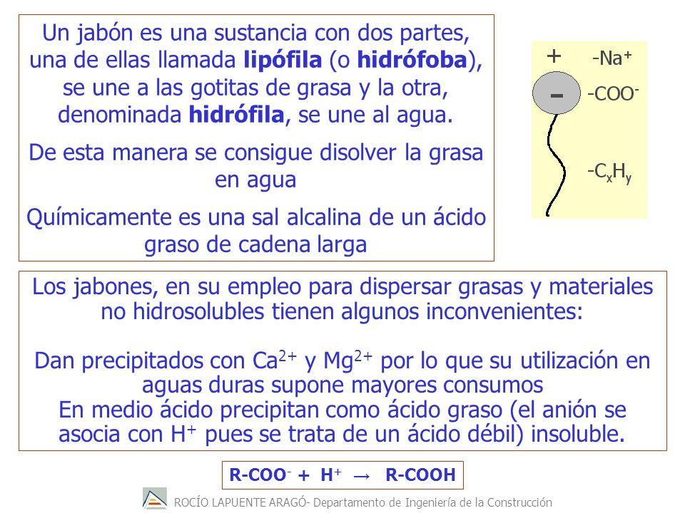 ROCÍO LAPUENTE ARAGÓ- Departamento de Ingeniería de la Construcción Un jabón es una sustancia con dos partes, una de ellas llamada lipófila (o hidrófo