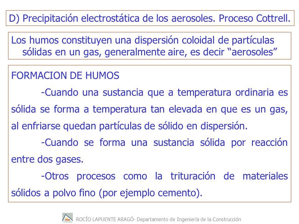 ROCÍO LAPUENTE ARAGÓ- Departamento de Ingeniería de la Construcción Los humos constituyen una dispersión coloidal de partículas sólidas en un gas, gen