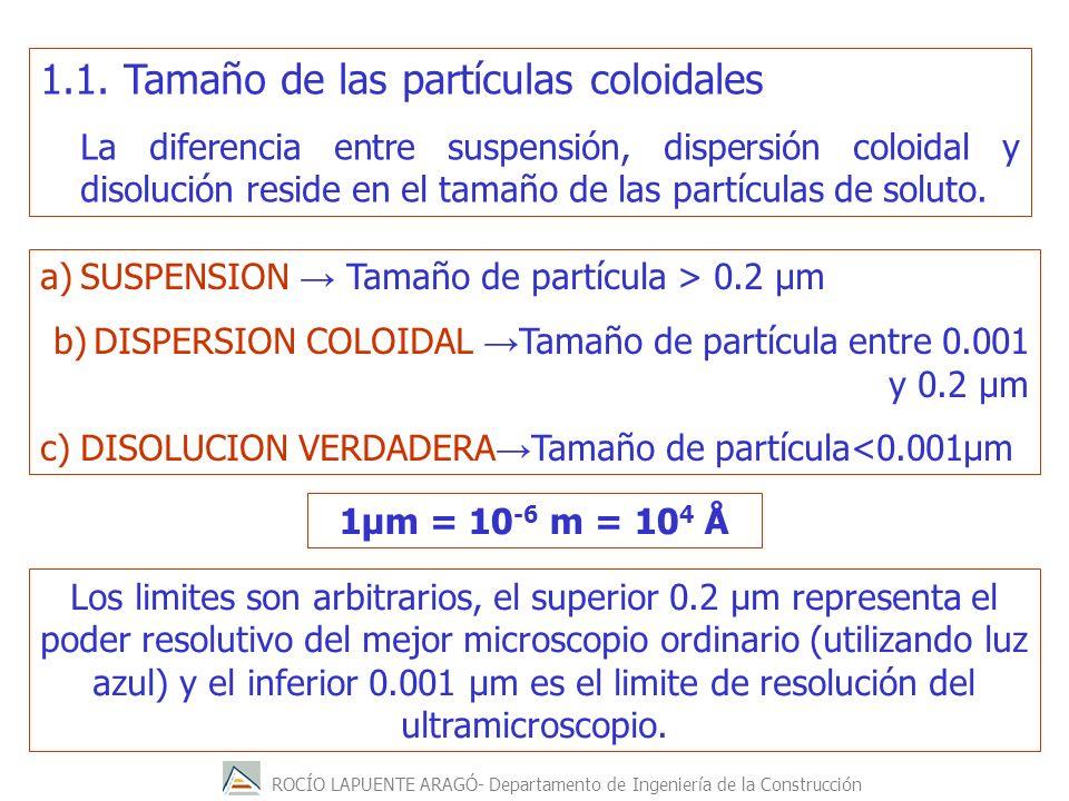 ROCÍO LAPUENTE ARAGÓ- Departamento de Ingeniería de la Construcción 1.1. Tamaño de las partículas coloidales La diferencia entre suspensión, dispersió