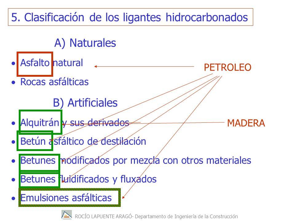 ROCÍO LAPUENTE ARAGÓ- Departamento de Ingeniería de la Construcción A) Naturales Asfalto natural Rocas asfálticas B) Artificiales Alquitrán y sus deri