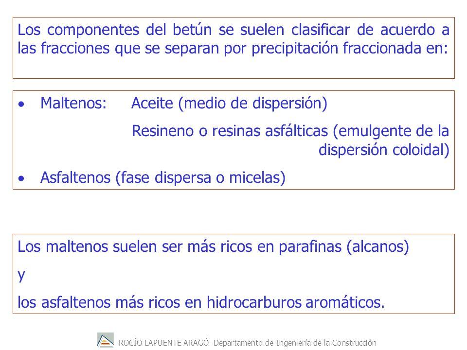 ROCÍO LAPUENTE ARAGÓ- Departamento de Ingeniería de la Construcción Los componentes del betún se suelen clasificar de acuerdo a las fracciones que se