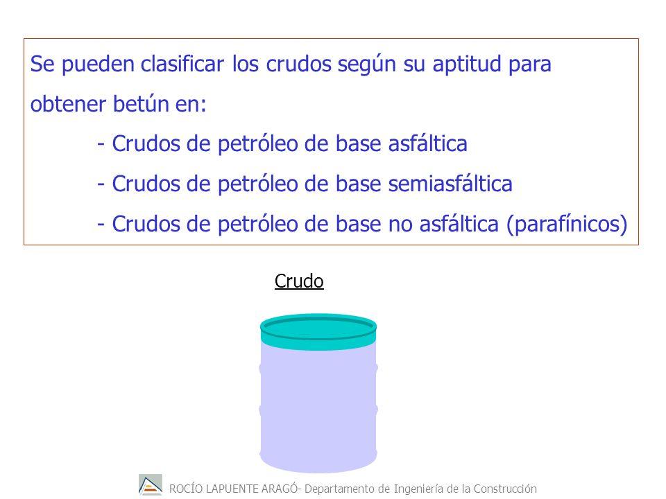 ROCÍO LAPUENTE ARAGÓ- Departamento de Ingeniería de la Construcción Se pueden clasificar los crudos según su aptitud para obtener betún en: - Crudos d