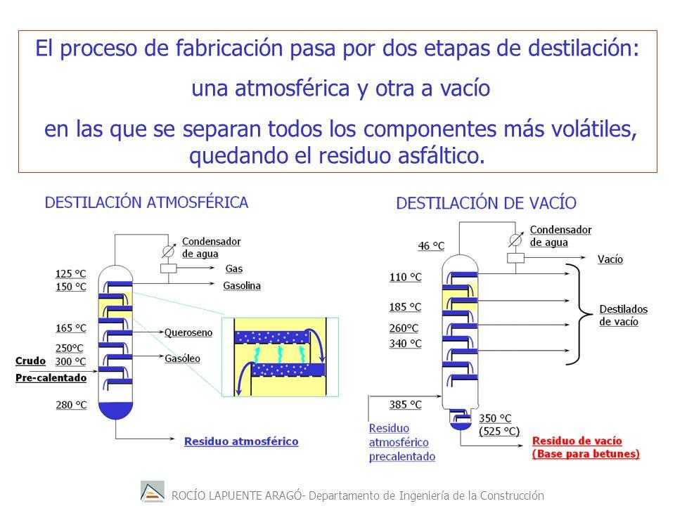 ROCÍO LAPUENTE ARAGÓ- Departamento de Ingeniería de la Construcción El proceso de fabricación pasa por dos etapas de destilación: una atmosférica y ot