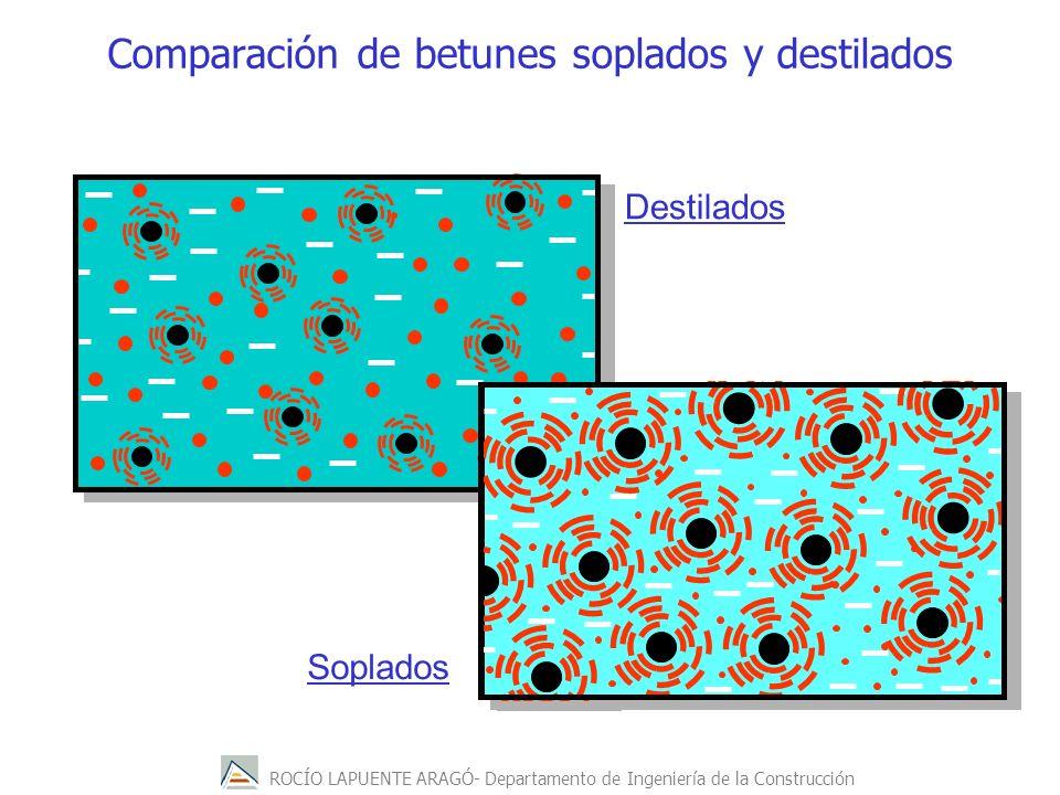 ROCÍO LAPUENTE ARAGÓ- Departamento de Ingeniería de la Construcción Comparación de betunes soplados y destilados Destilados Soplados