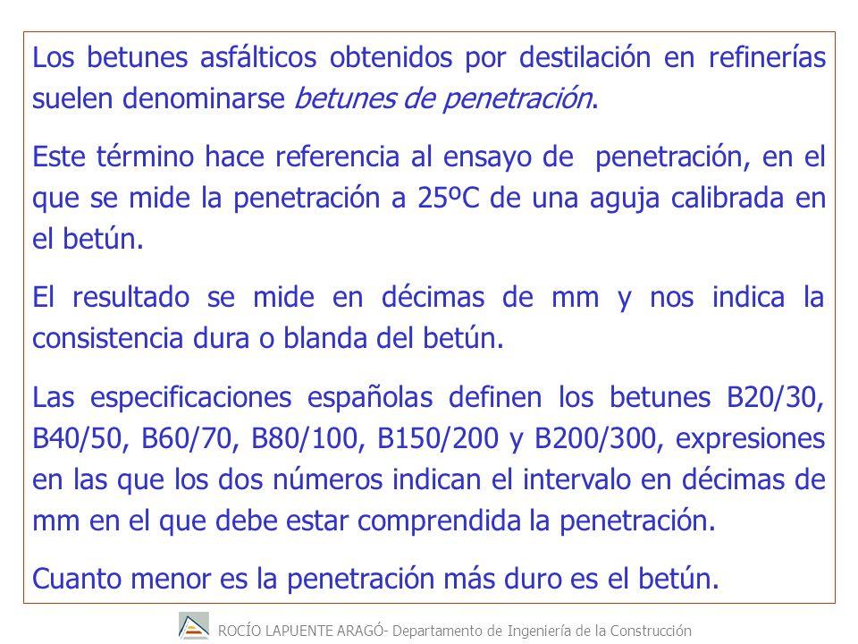 ROCÍO LAPUENTE ARAGÓ- Departamento de Ingeniería de la Construcción Los betunes asfálticos obtenidos por destilación en refinerías suelen denominarse