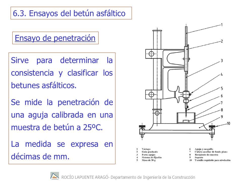 ROCÍO LAPUENTE ARAGÓ- Departamento de Ingeniería de la Construcción 68 Sirve para determinar la consistencia y clasificar los betunes asfálticos. Se m