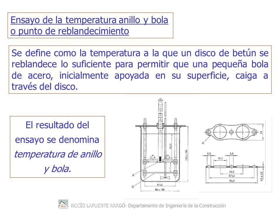 ROCÍO LAPUENTE ARAGÓ- Departamento de Ingeniería de la Construcción IMPORTANCIA DE LA QUIMICA DEL ASFALTO EN SUS PROPIEDAES FÍSICAS 69 Ensayo de la te