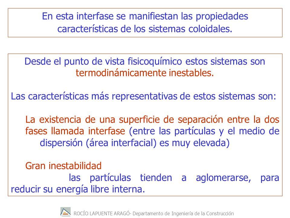 ROCÍO LAPUENTE ARAGÓ- Departamento de Ingeniería de la Construcción En esta interfase se manifiestan las propiedades características de los sistemas c