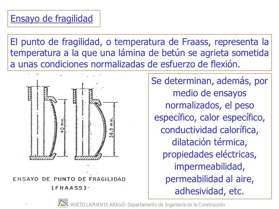 ROCÍO LAPUENTE ARAGÓ- Departamento de Ingeniería de la Construcción El punto de fragilidad, o temperatura de Fraass, representa la temperatura a la qu