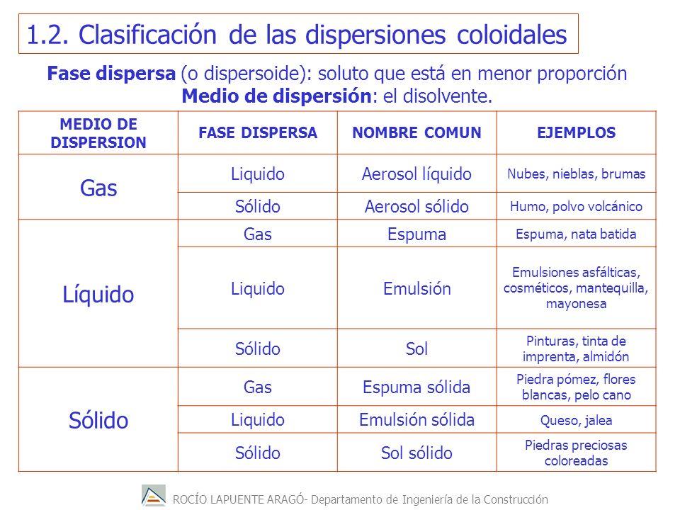 ROCÍO LAPUENTE ARAGÓ- Departamento de Ingeniería de la Construcción 1.2. Clasificación de las dispersiones coloidales Fase dispersa (o dispersoide): s