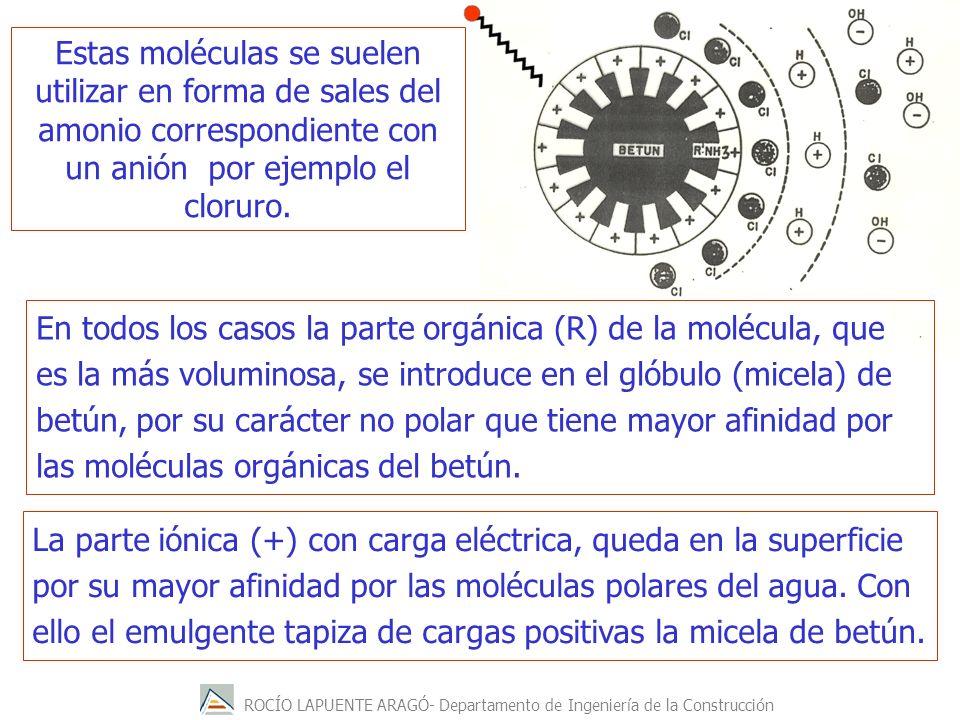ROCÍO LAPUENTE ARAGÓ- Departamento de Ingeniería de la Construcción Estas moléculas se suelen utilizar en forma de sales del amonio correspondiente co