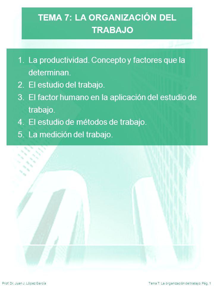 Tema 7: La organización del trabajo. Pág. 1Prof. Dr. Juan J. López García TEMA 7: LA ORGANIZACIÓN DEL TRABAJO 1.La productividad. Concepto y factores