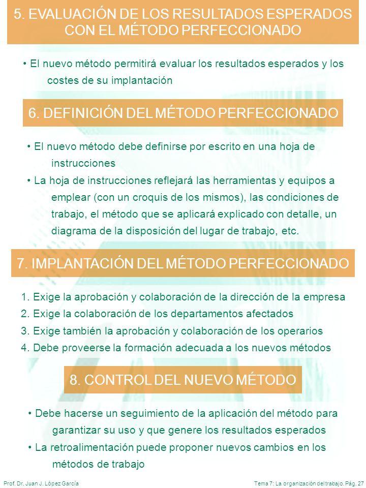 Tema 7: La organización del trabajo. Pág. 27Prof. Dr. Juan J. López García 6. DEFINICIÓN DEL MÉTODO PERFECCIONADO El nuevo método debe definirse por e