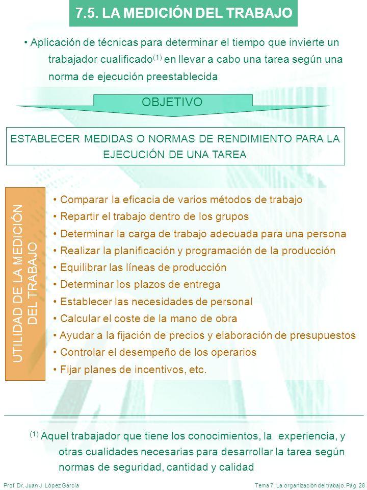 Tema 7: La organización del trabajo. Pág. 28Prof. Dr. Juan J. López García 7.5. LA MEDICIÓN DEL TRABAJO Aplicación de técnicas para determinar el tiem