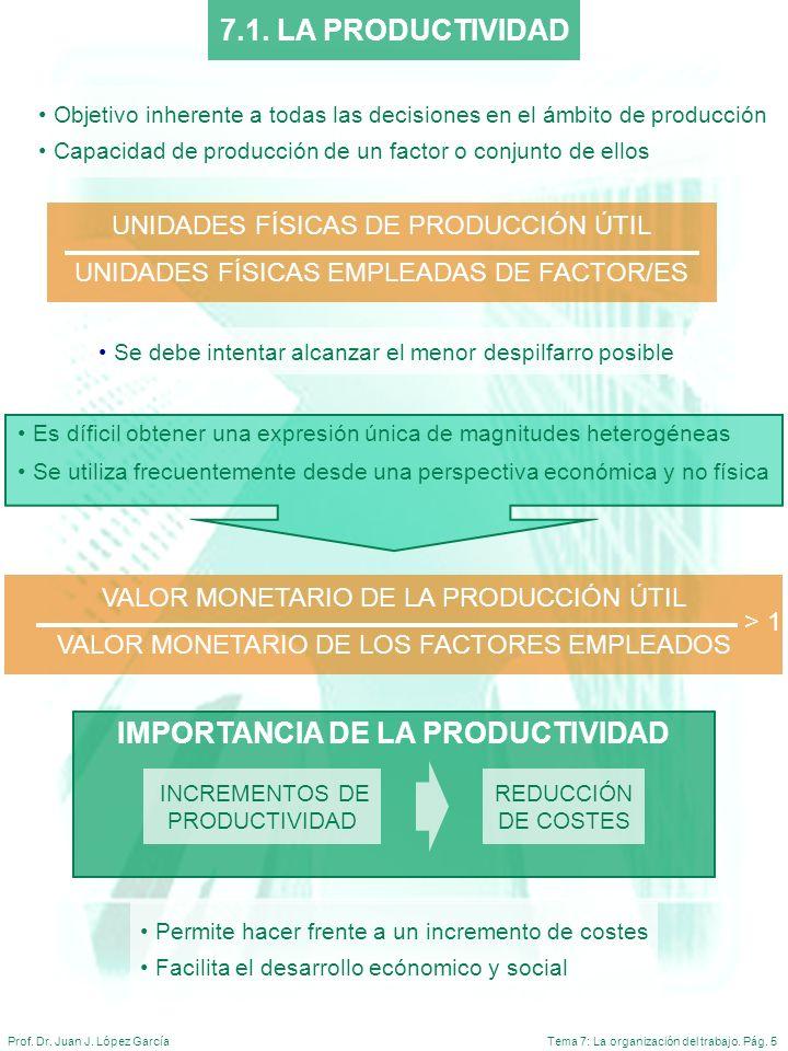 Tema 7: La organización del trabajo. Pág. 5Prof. Dr. Juan J. López García 7.1. LA PRODUCTIVIDAD Objetivo inherente a todas las decisiones en el ámbito