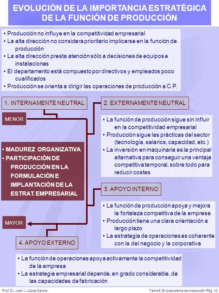 Tema 5: El subsistema de producción.Pág. 10Prof. Dr.