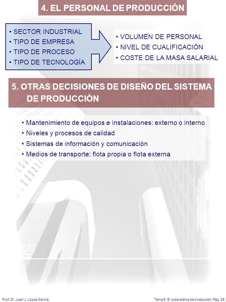 Tema 5: El subsistema de producción.Pág. 26Prof. Dr.