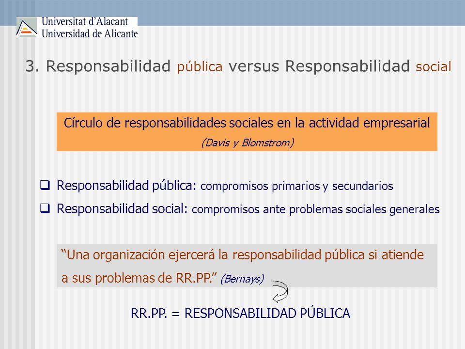3. Responsabilidad pública versus Responsabilidad social Responsabilidad pública: compromisos primarios y secundarios Responsabilidad social: compromi