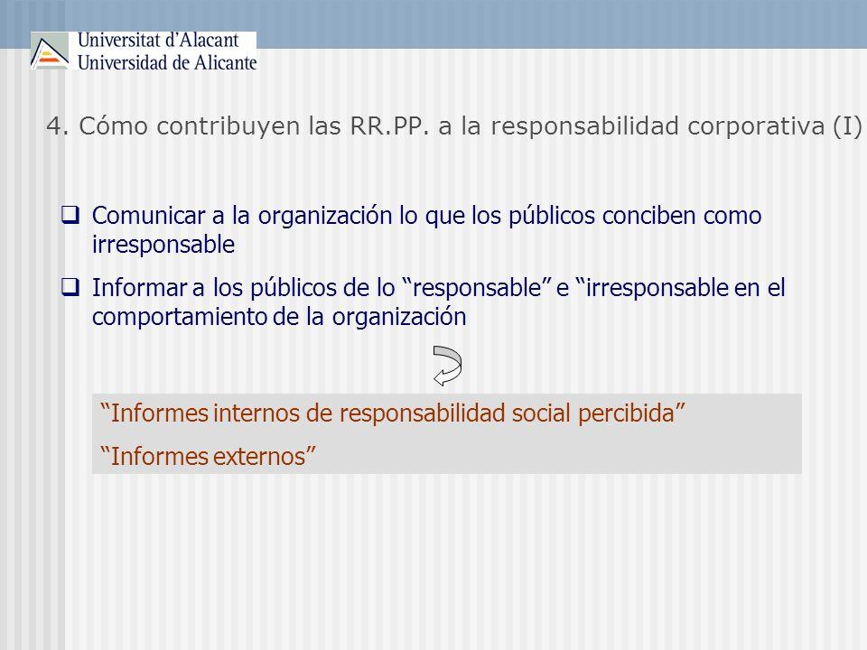 4. Cómo contribuyen las RR.PP. a la responsabilidad corporativa (I) Comunicar a la organización lo que los públicos conciben como irresponsable Inform
