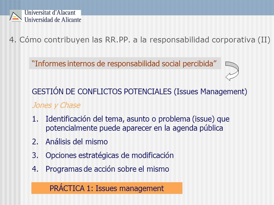 4. Cómo contribuyen las RR.PP. a la responsabilidad corporativa (II) GESTIÓN DE CONFLICTOS POTENCIALES (Issues Management) Jones y Chase 1.Identificac