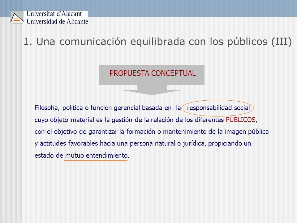 1. Una comunicación equilibrada con los públicos (III) PROPUESTA CONCEPTUAL Filosofía, política o función gerencial basada en la responsabilidad socia