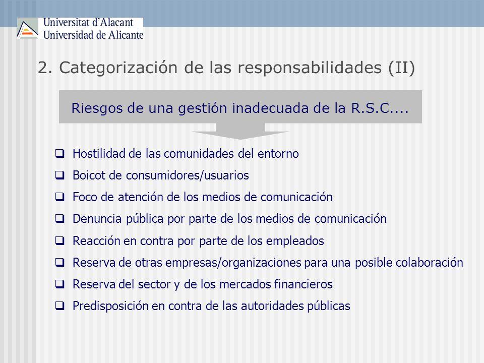 2. Categorización de las responsabilidades (II) Hostilidad de las comunidades del entorno Boicot de consumidores/usuarios Foco de atención de los medi