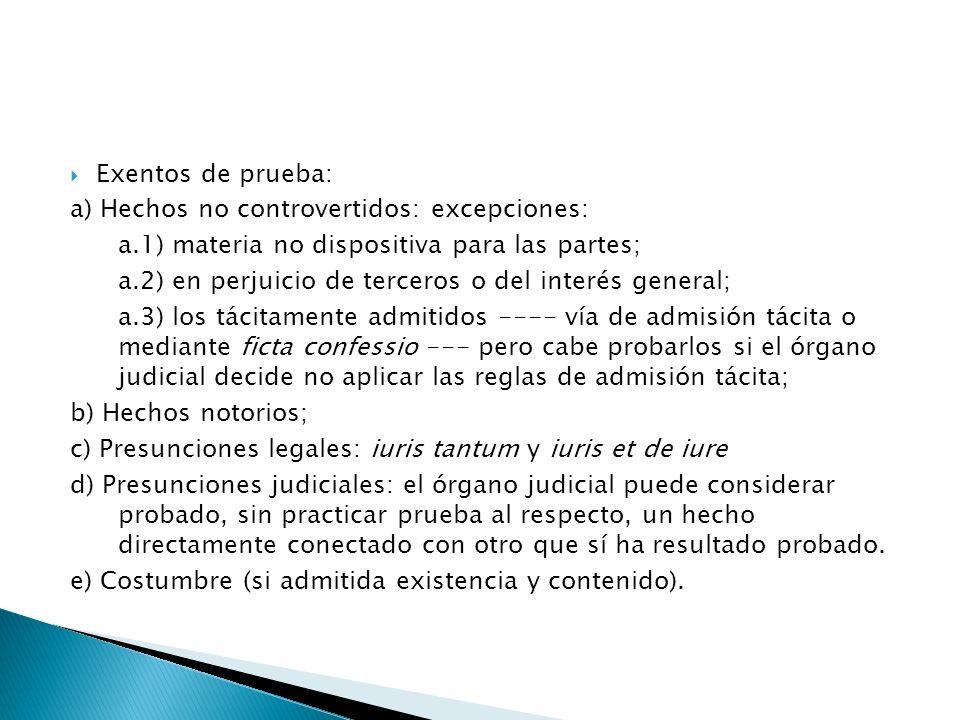 Exentos de prueba: a) Hechos no controvertidos: excepciones: a.1) materia no dispositiva para las partes; a.2) en perjuicio de terceros o del interés