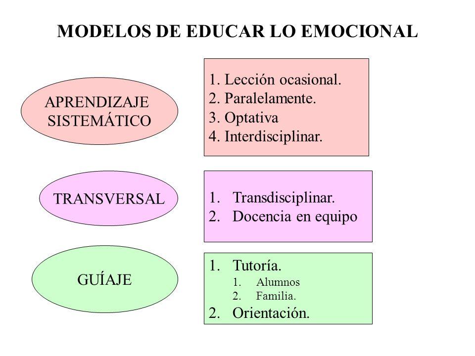 MODELOS DE EDUCAR LO EMOCIONAL APRENDIZAJE SISTEMÁTICO GUÍAJE TRANSVERSAL 1. Lección ocasional. 2. Paralelamente. 3. Optativa 4. Interdisciplinar. 1.T