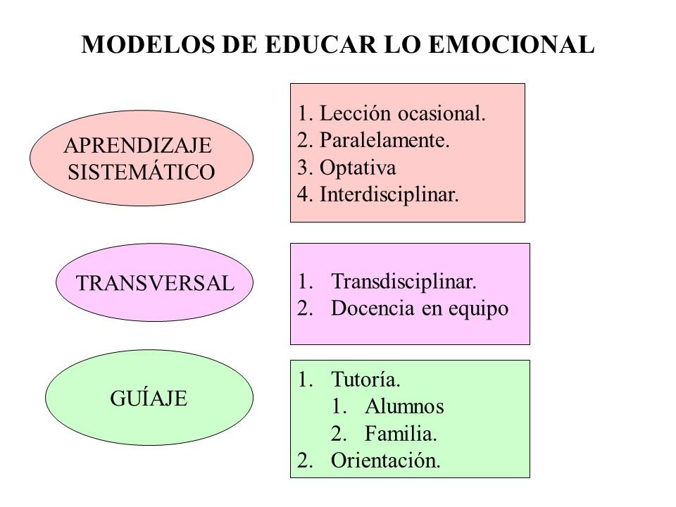 4. PERSONALISTA. Integran los tres elementos: - Objeto: lo observable, - Fin: intencionalidad - Circunstancias: atenúan o agravan.