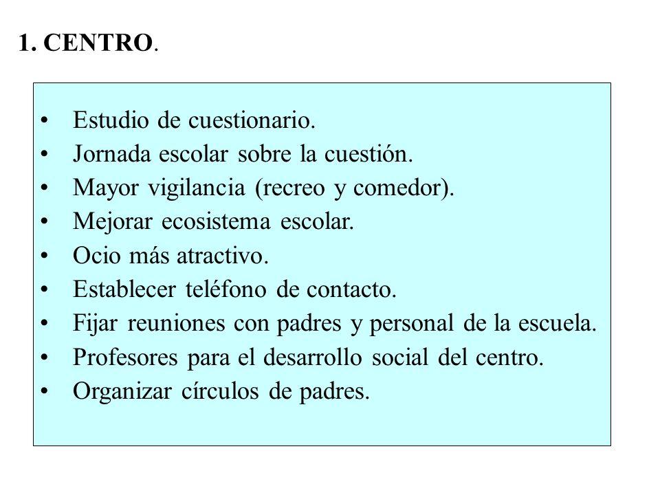 OLWEUS UN MODELO MODERNO 1.Previo: Concienciación e implicación. 1.Medidas aplicables 2.1. En el centro: 2.2. En las aulas. 2.3. Individuales.