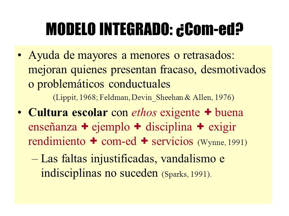 ACTUAR SISTEMÁTICAMENTE 1. Señalar el sentido del PEC y sus valores en la conducta. 2. Conocer los efectos de conductas indeseables. 3. Identificar he