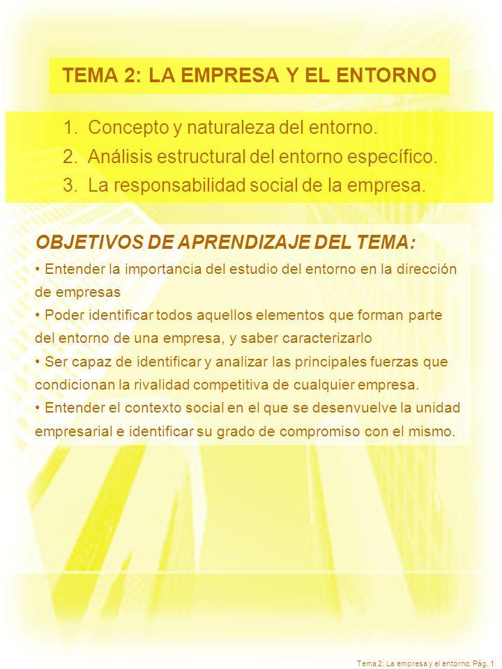 Tema 2: La empresa y el entorno. Pág. 1 TEMA 2: LA EMPRESA Y EL ENTORNO 1.Concepto y naturaleza del entorno. 2.Análisis estructural del entorno especí