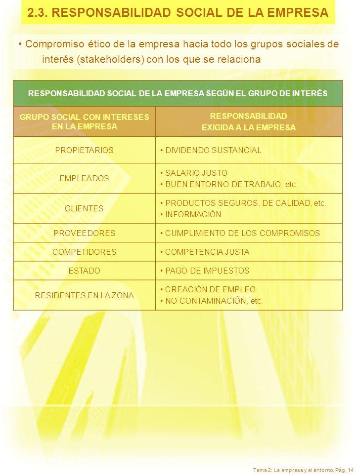 Tema 2: La empresa y el entorno. Pág. 14 2.3. RESPONSABILIDAD SOCIAL DE LA EMPRESA Compromiso ético de la empresa hacia todo los grupos sociales de in