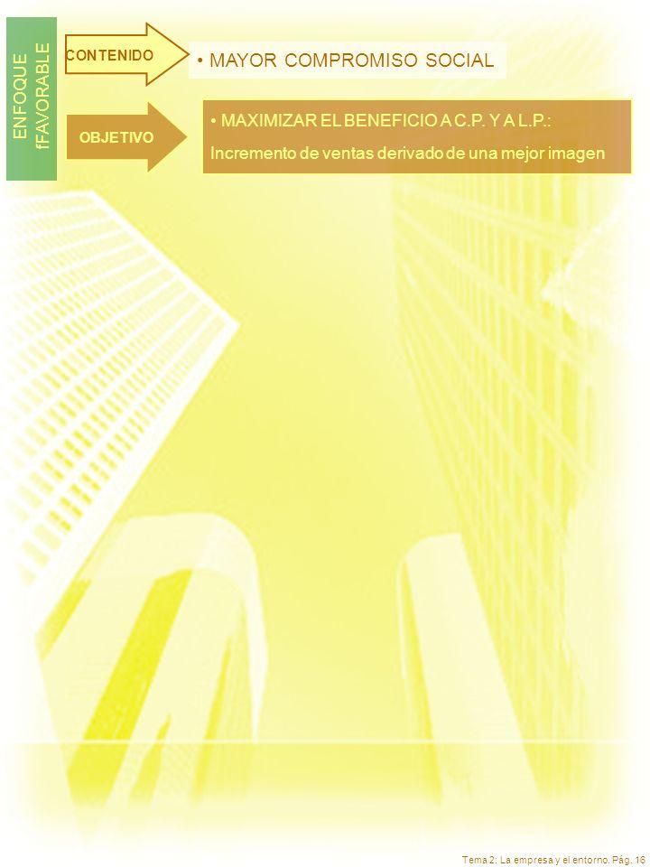 Tema 2: La empresa y el entorno. Pág. 16 MAXIMIZAR EL BENEFICIO A C.P. Y A L.P.: Incremento de ventas derivado de una mejor imagen OBJETIVO MAYOR COMP