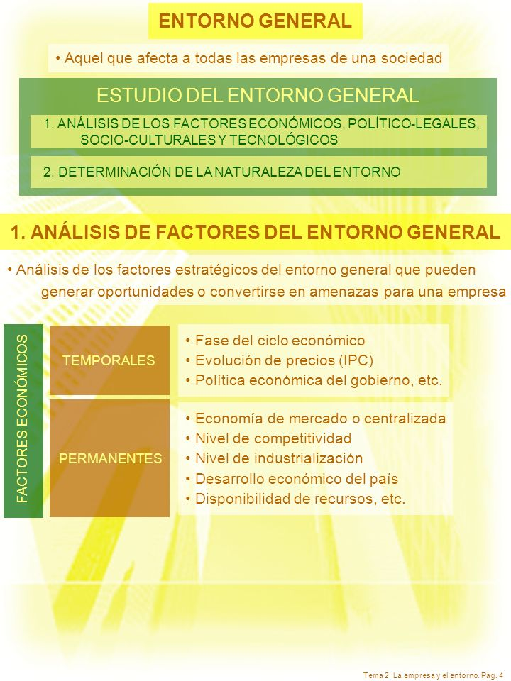 Tema 2: La empresa y el entorno. Pág. 4 ENTORNO GENERAL Aquel que afecta a todas las empresas de una sociedad ESTUDIO DEL ENTORNO GENERAL 1. ANÁLISIS
